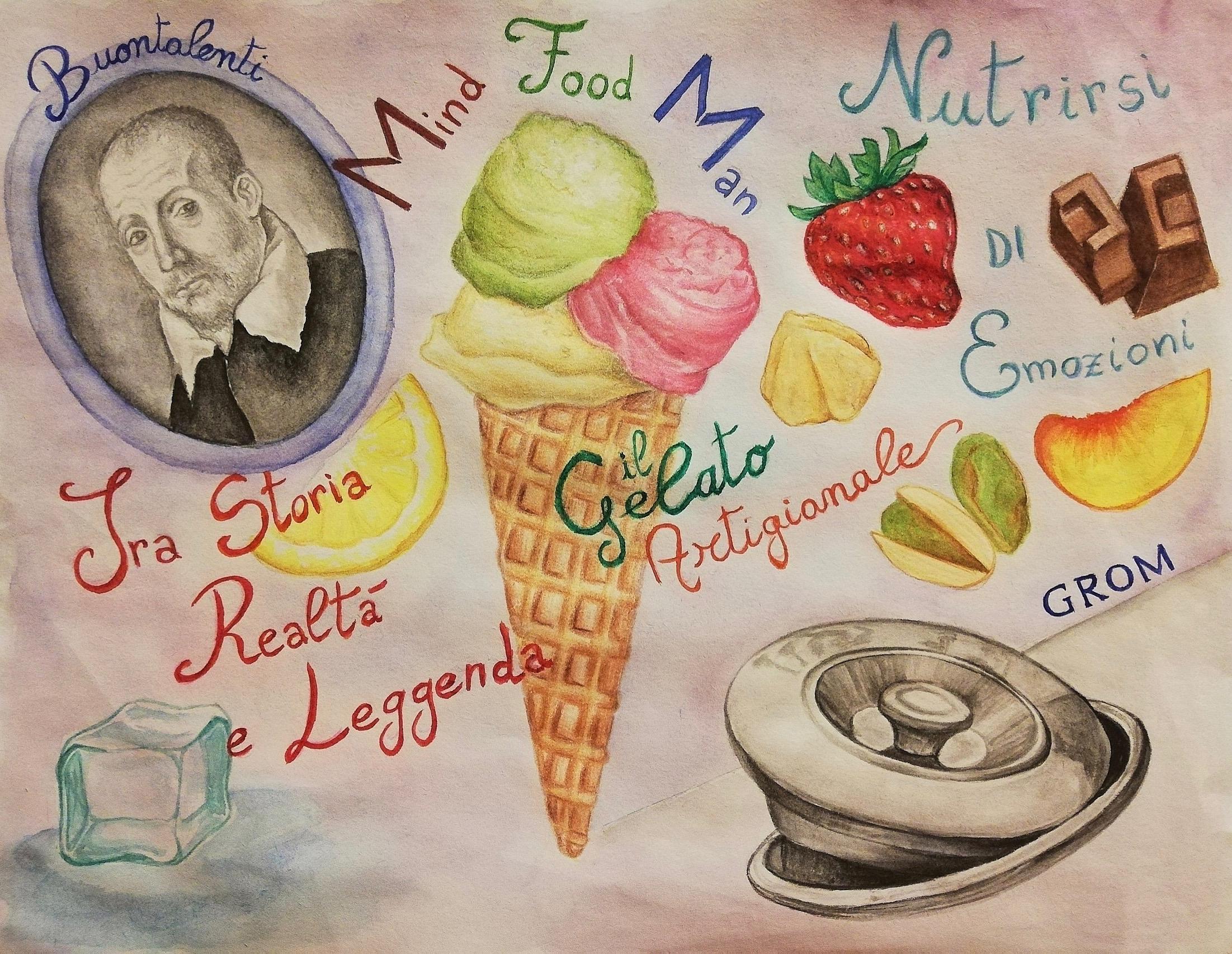 gelato mindfoodman